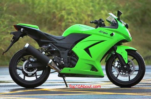 Top 10 Best Selling Bike Models of Bajaj Auto Ltd