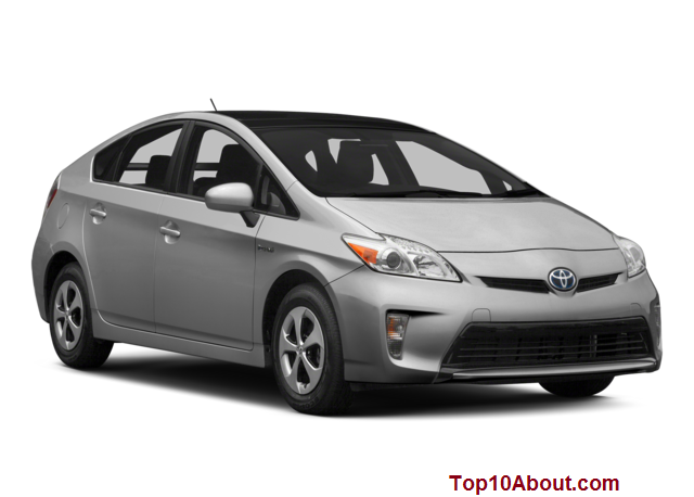 Top 10 Cheapest Hybrid Cars in the World