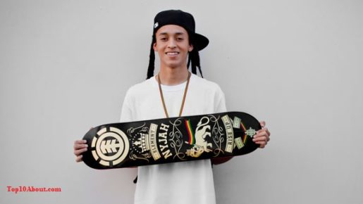 Top 10 Best Skaters in the World of All Time