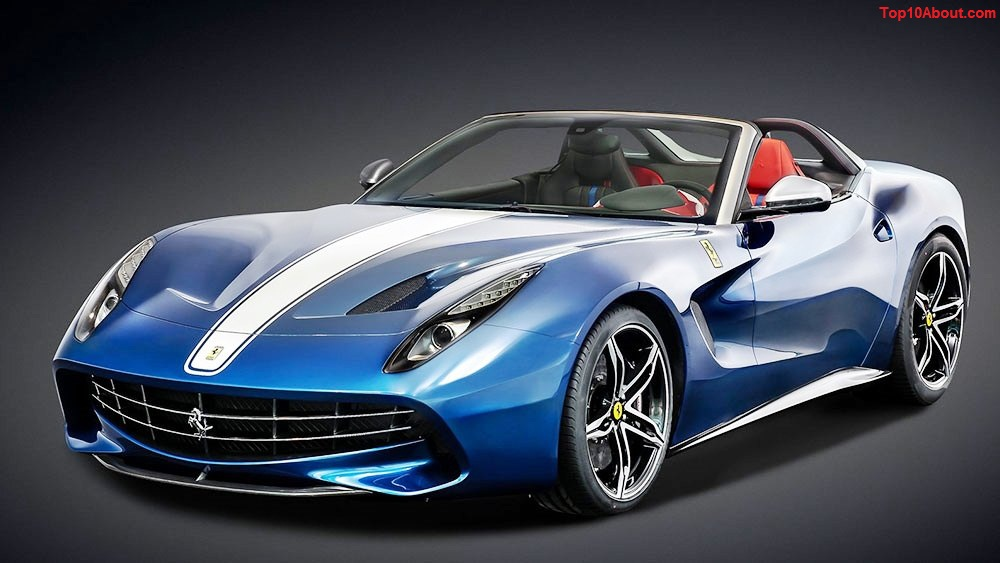 top 10 most expensive cars in the world 2019 top 10 about. Black Bedroom Furniture Sets. Home Design Ideas