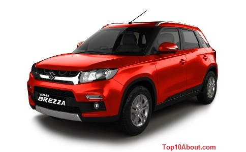 Top 10 Best Cars under 10 lakh in India