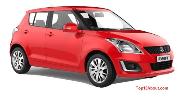 Top 10 Best Cars Under 5 Lakh In India 2019 Top 10 About
