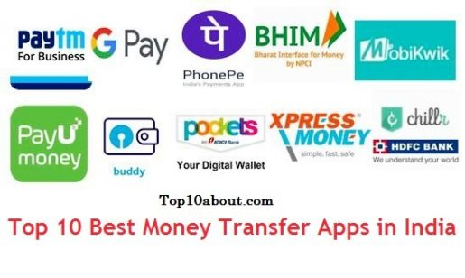 Top 10 Best Money Transfer Apps in India